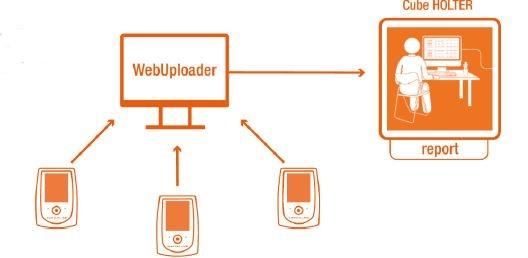 Walk 400h. Webuploader